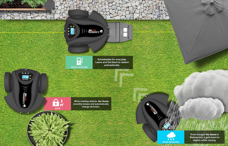 Robot Lawn Mower Genie 500s