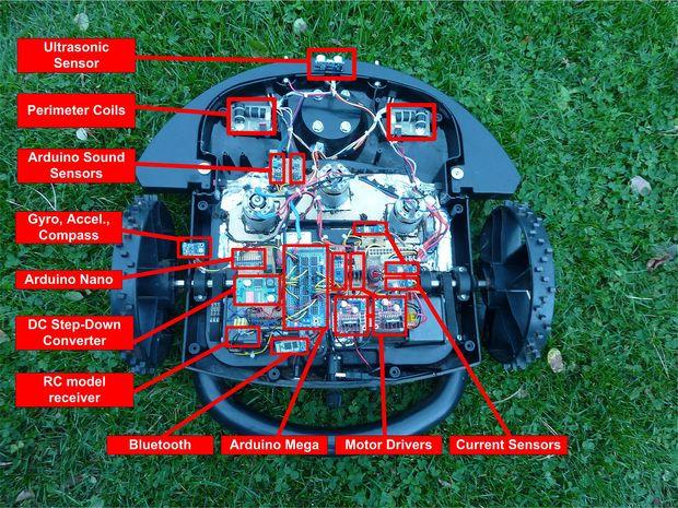 Robot Lawn Mower Genie 500s Autolawnmow